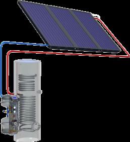 pvt-zonnecolectoren
